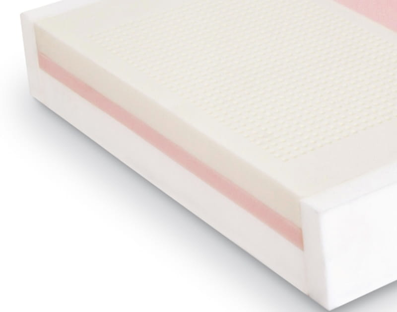 Three-layer core with viscoelastic foam